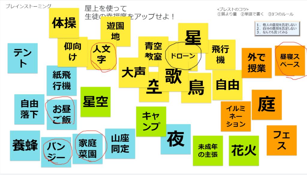 【開催報告】「学びGOOON」井本陽久先生にご講演いただき、先生同士の学び合いを行いました。